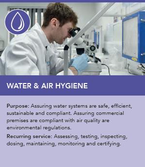 Water & Air Hygiene